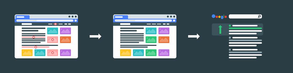 Аудит сайта - поиск ошибок в поисковой оптимизации