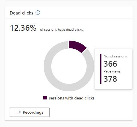 Анализ кликов по сайту Clarity