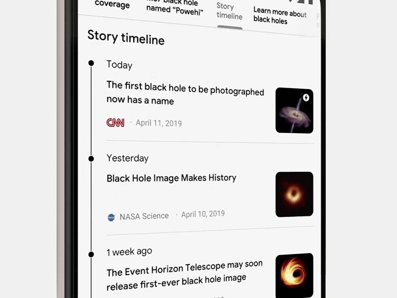 Google Top Stories Timeline