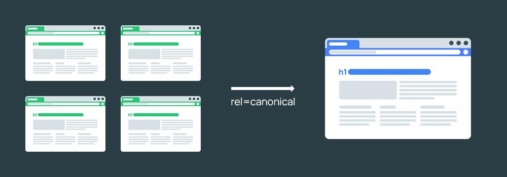 Использование rel=canonical для устранения дублей заголовков на страницах продвигаемого сайта