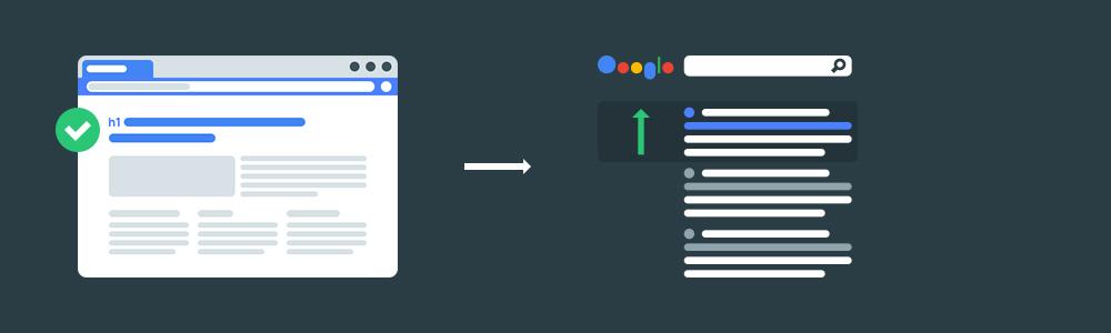Оптимизация заголовков h1-h6 при продвижении сайта в поисковых системах