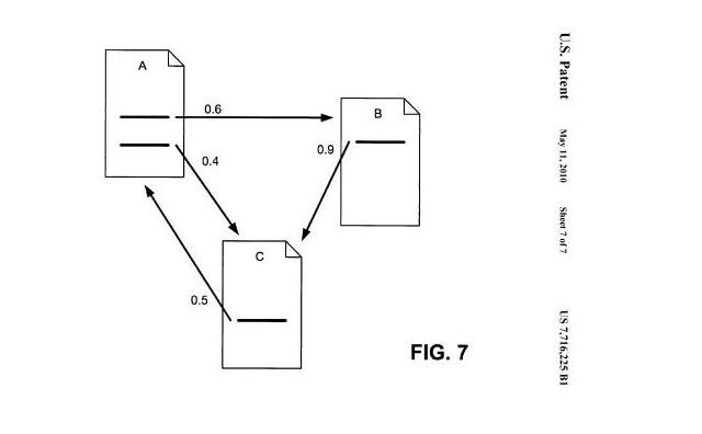 патент на ссылки с трафиком