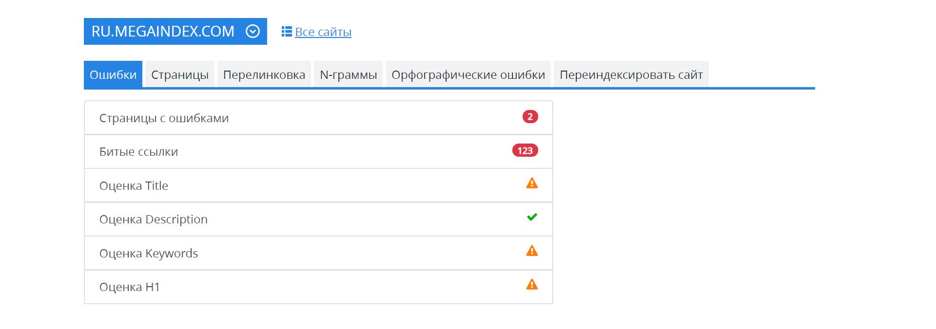 Семантическая разметка сайта в SEO аудит сайта
