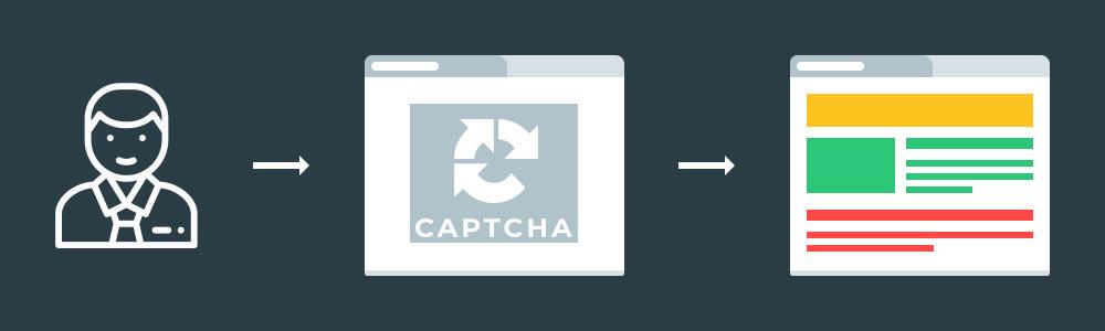 Google Captcha проверка трафика