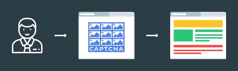 Google Captcha разгадывание изображений